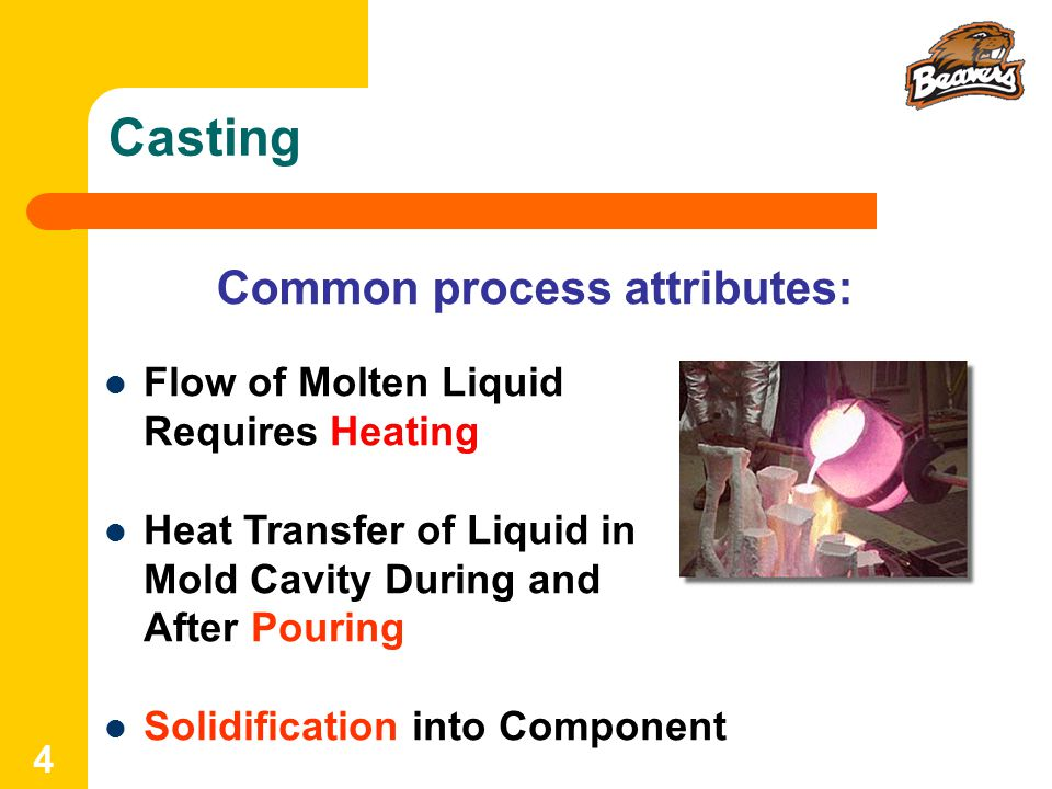 4 Flow of Molten Liquid Requires Heating Heat Transfer of Liquid in Mold Cavity During and After Pouring Solidification into Component Casting Common process attributes: