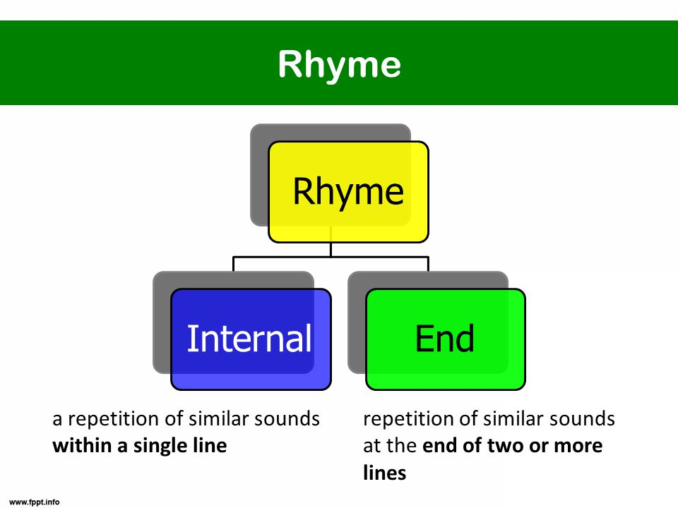 Narrative structure  Confessions of a runner has a narrative structure  Features of a narrative poem: 1.tells a story 2.has characters and conflicts 3.often includes transition words (e.g., next, then, after, finally)