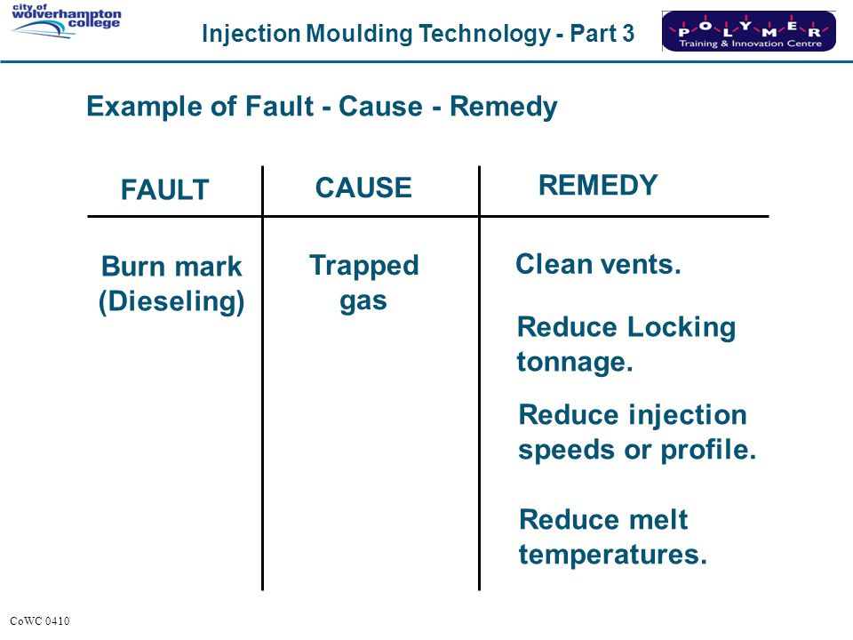 Injection Moulding Technology - Part 3 CoWC 0410 Example of Fault - Cause - Remedy Burn mark (Dieseling) REMEDY FAULT CAUSE Trapped gas Clean vents. R