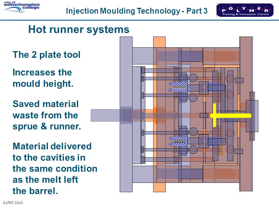 Injection Moulding Technology - Part 3 CoWC 0410 Hot runner systems Increases the mould height. Material delivered to the cavities in the same conditi