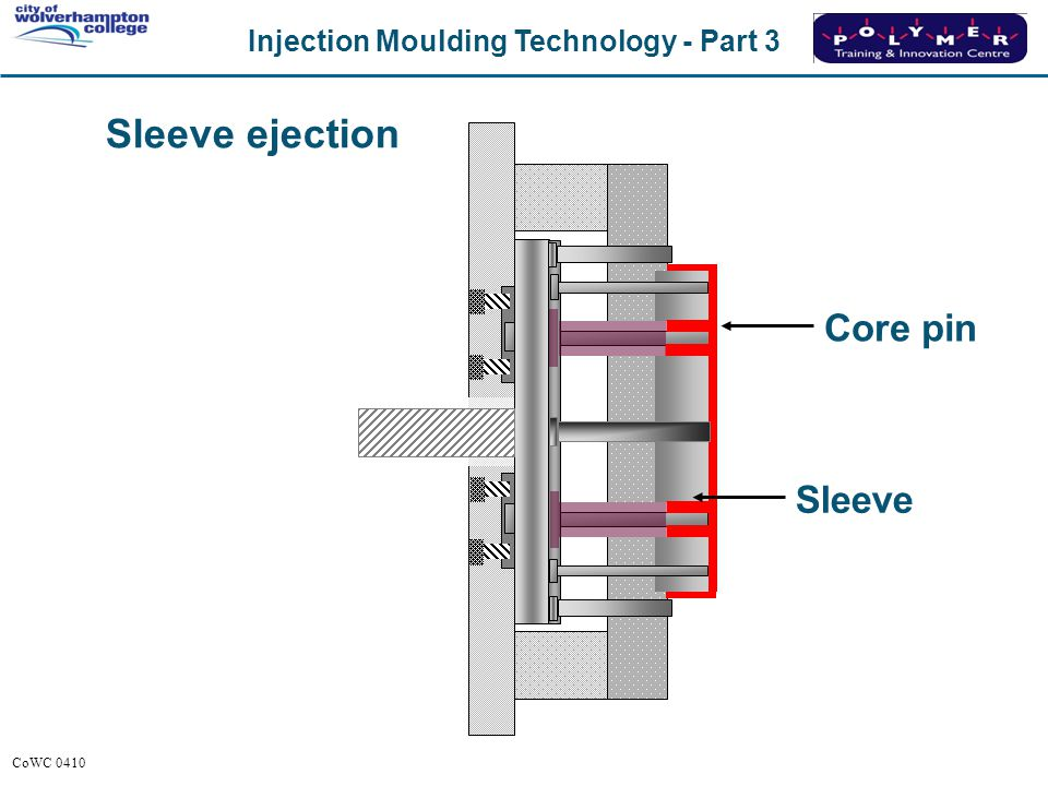 Injection Moulding Technology - Part 3 CoWC 0410 Sleeve ejection Core pin Sleeve