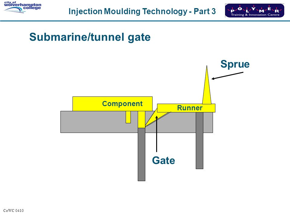 Injection Moulding Technology - Part 3 CoWC 0410 Runner Submarine/tunnel gate Component Sprue Gate