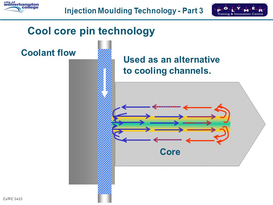 Injection Moulding Technology - Part 3 CoWC 0410 Core Coolant flow Used as an alternative to cooling channels. Cool core pin technology