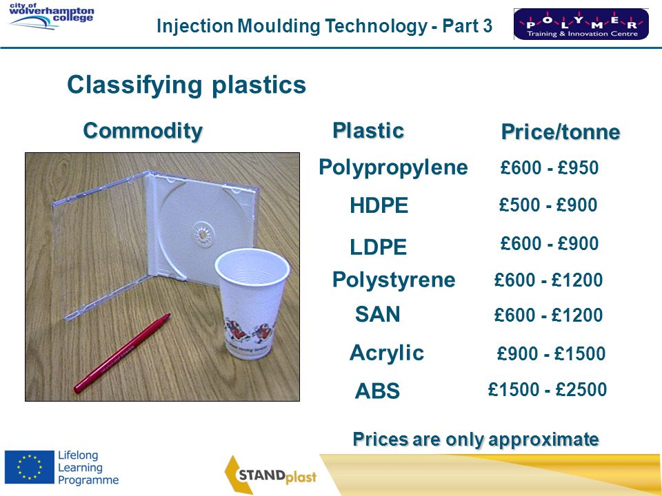 Injection Moulding Technology - Part 3 CoWC 0410 Commodity £600 - £950 £500 - £900 £600 - £900 £600 - £1200 £900 - £1500 £1500 - £2500 Polypropylene H