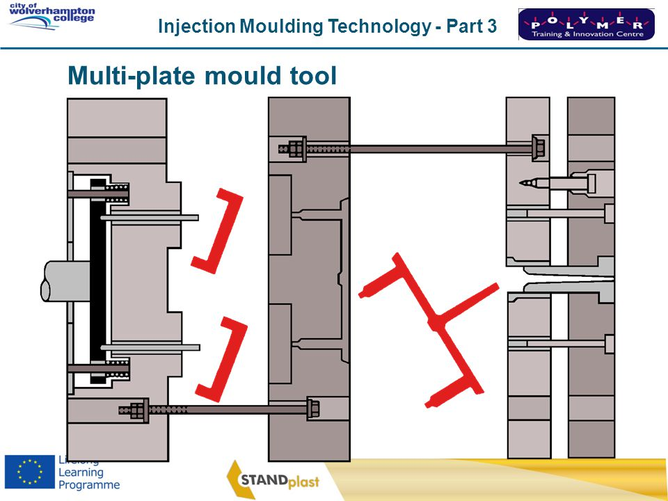 Injection Moulding Technology - Part 3 CoWC 0410 Example of Fault - Cause - Remedy Burn mark (Dieseling) REMEDY FAULT CAUSE Trapped gas Clean vents.