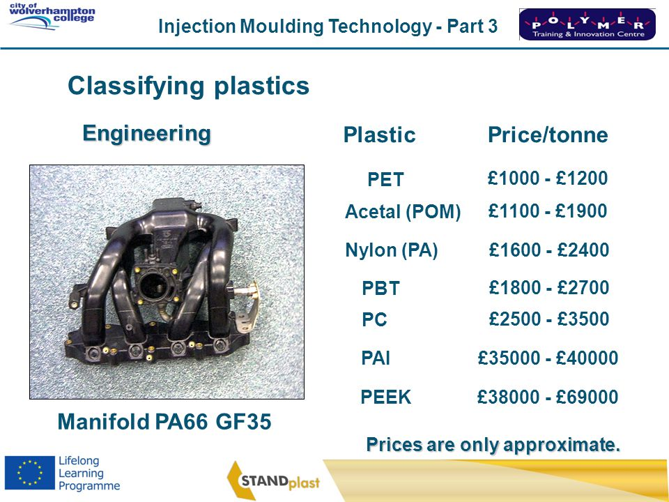 Injection Moulding Technology - Part 3 CoWC 0410 Engineering PlasticPrice/tonne PET Acetal (POM) Nylon (PA) PBT PC PAI PEEK £1000 - £1200 £1100 - £190