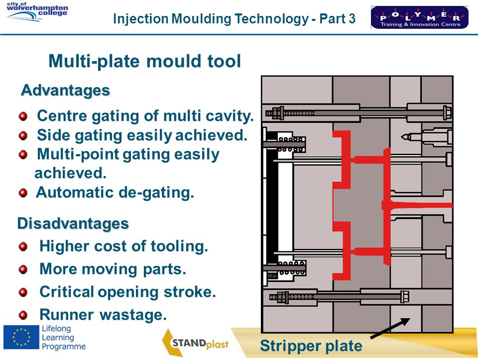 Injection Moulding Technology - Part 3 CoWC 0410 General guidelines Single Mould As the number of cavities increases, so must the machine tonnage 2,4,6,8,12,16,24,32,48,64 cavities are typical.