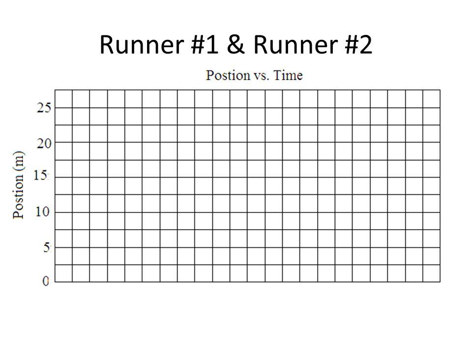 Runner #1 & Runner #2