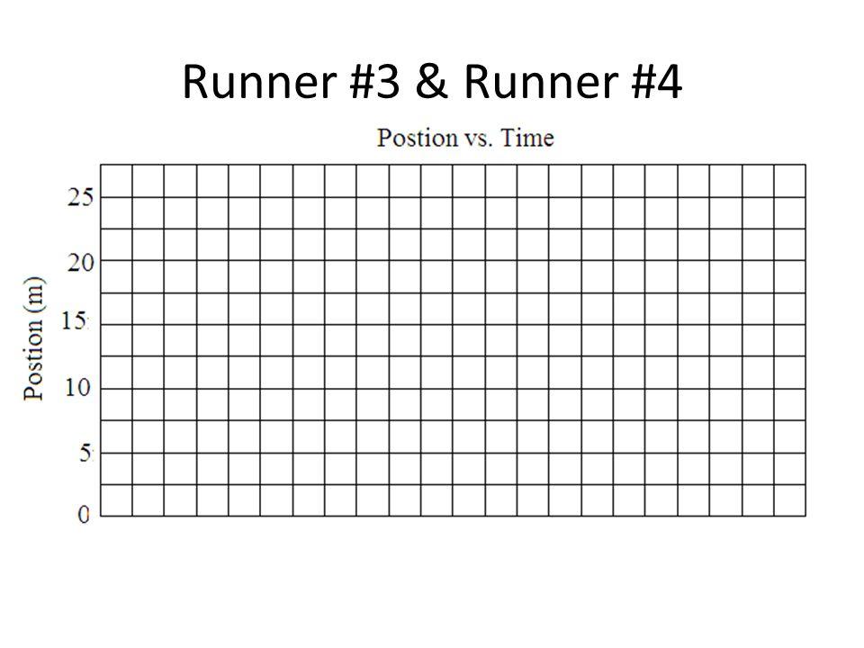 Runner #3 & Runner #4