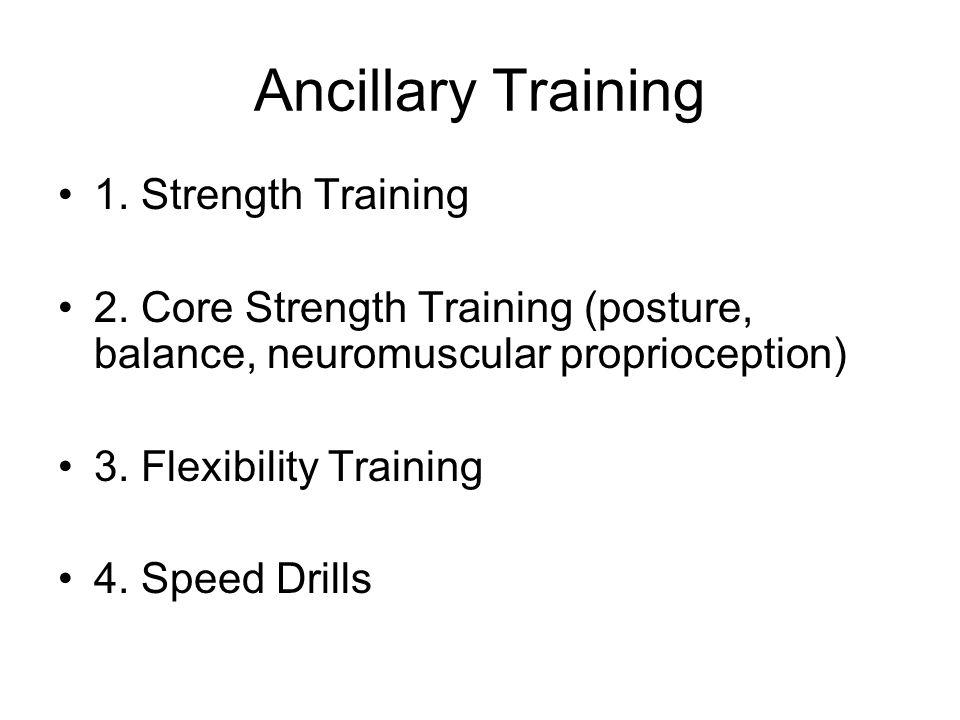 Ancillary Training 1. Strength Training 2.