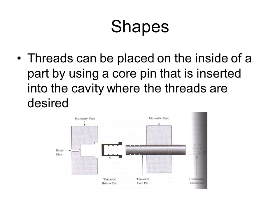 Threads can be placed on the inside of a part by using a core pin that is inserted into the cavity where the threads are desired Shapes