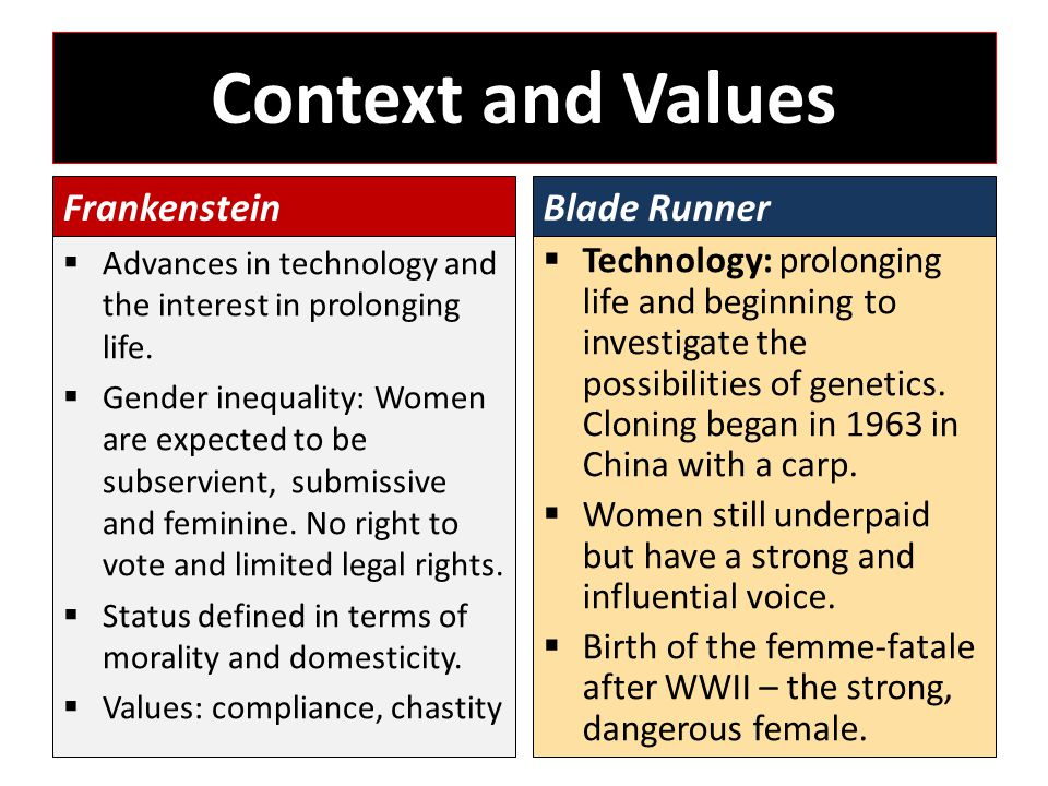 Context and Values Frankenstein  Advances in technology and the interest in prolonging life.