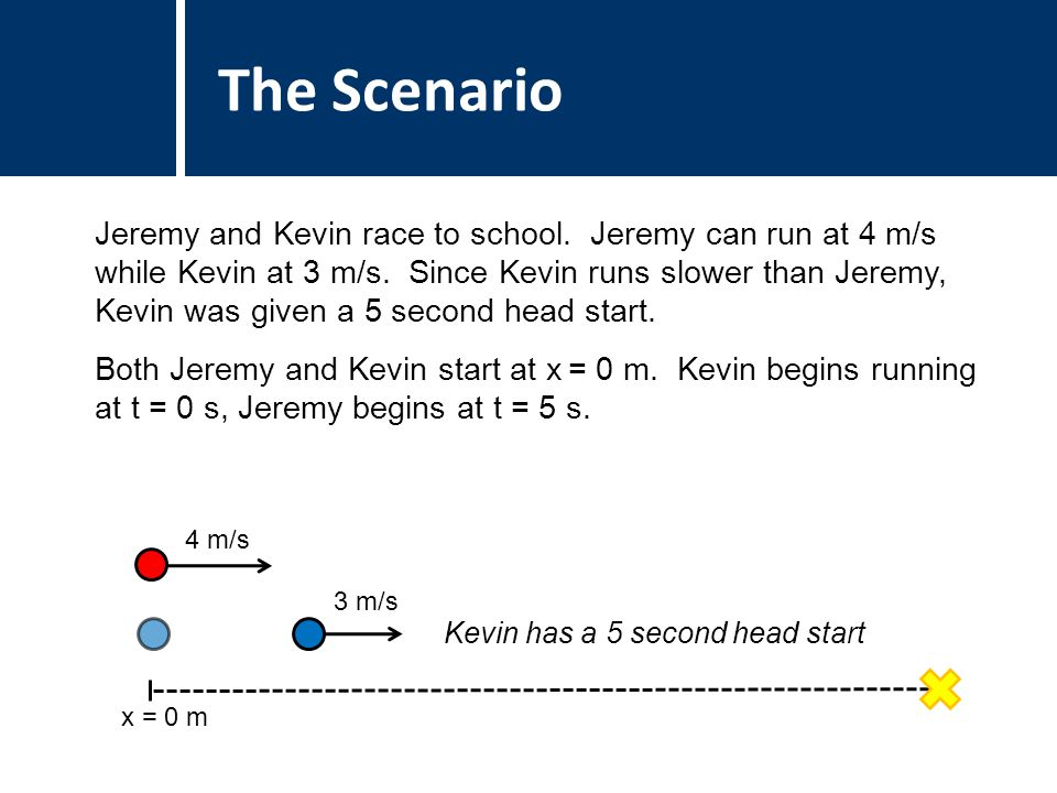 Question Title Jeremy and Kevin race to school. Jeremy can run at 4 m/s while Kevin at 3 m/s.