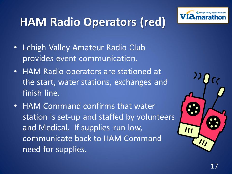 HAM Radio Operators (red) Lehigh Valley Amateur Radio Club provides event communication.