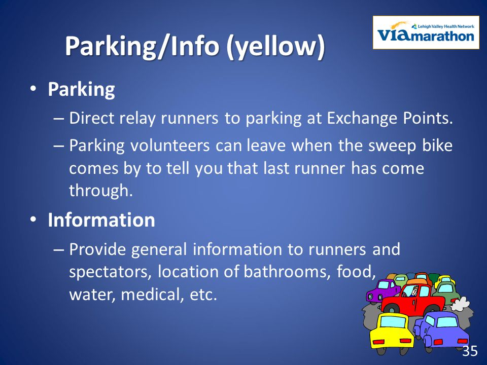 Parking/Info (yellow) Parking – Direct relay runners to parking at Exchange Points.