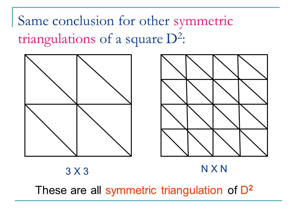 Same conclusion for other symmetric triangulations of a square D 2 : N X N 3 X 3 These are all symmetric triangulation of D 2