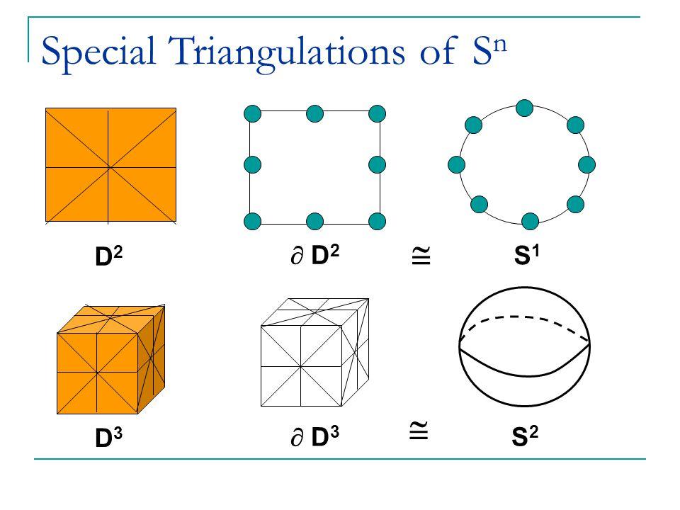 D2D2  D2 D2 S1S1 D3D3  D3 D3 S2S2   Special Triangulations of S n