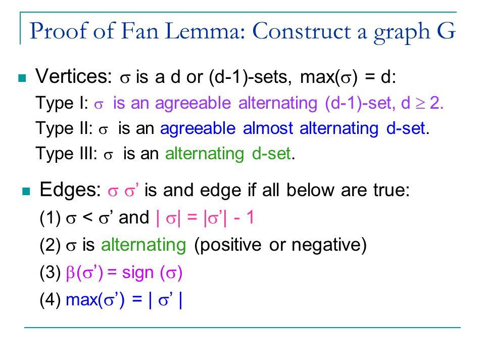 Proof of Fan Lemma: Construct a graph G Vertices:  is a d or (d-1)-sets, max(  ) = d: Type I:  is an agreeable alternating (d-1)-set, d  2.