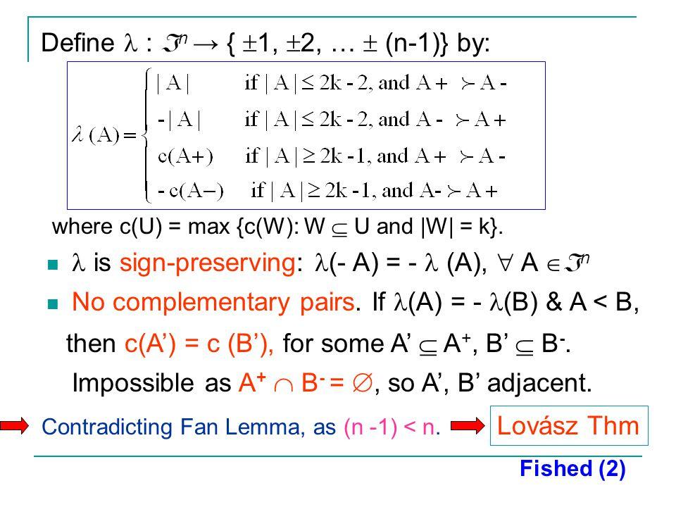 Define :  n → {  1,  2, …  (n-1)} by: where c(U) = max {c(W): W  U and |W| = k}.