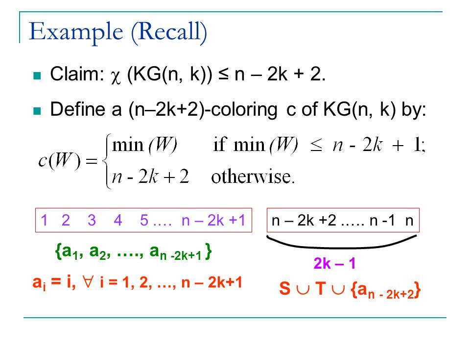 Claim:  (KG(n, k)) ≤ n – 2k + 2.