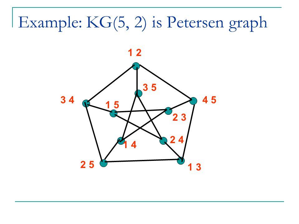 Example: KG(5, 2) is Petersen graph 1 2 1 3 1 5 1 4 3 5 3 4 2 5 2 4 2 3 4 5