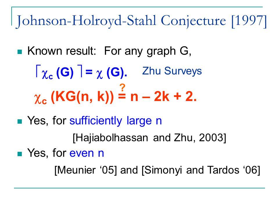 Johnson-Holroyd-Stahl Conjecture [1997]  c (KG(n, k)) = n – 2k + 2.