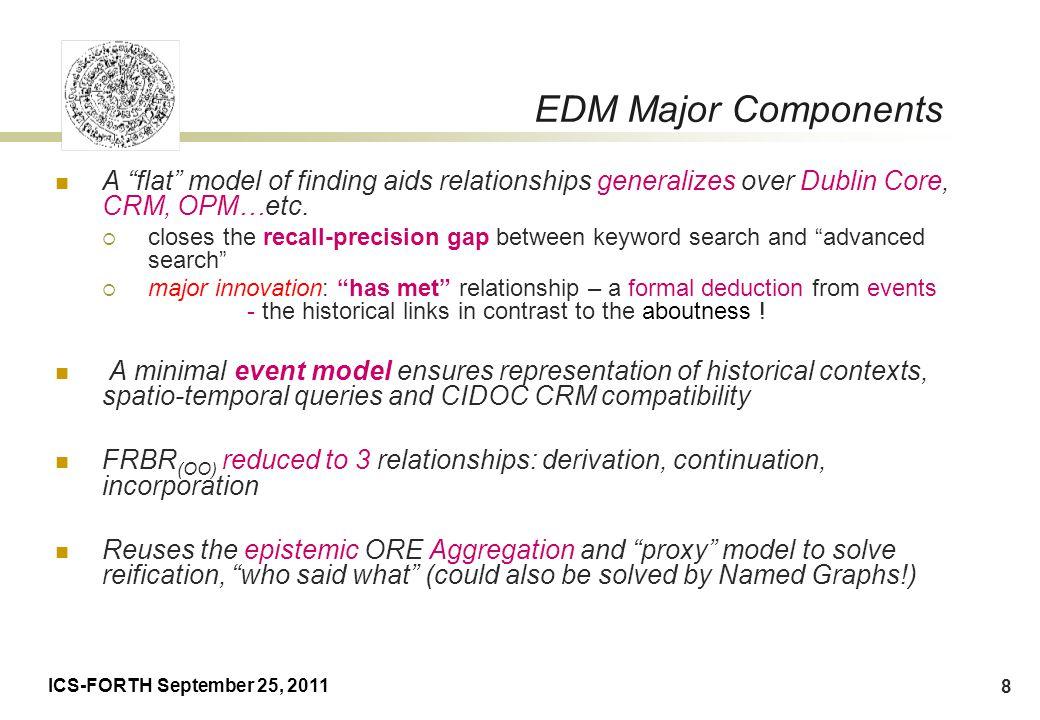 ICS-FORTH September 25, 2011 9 Europeana EDM, a new indexing standard.