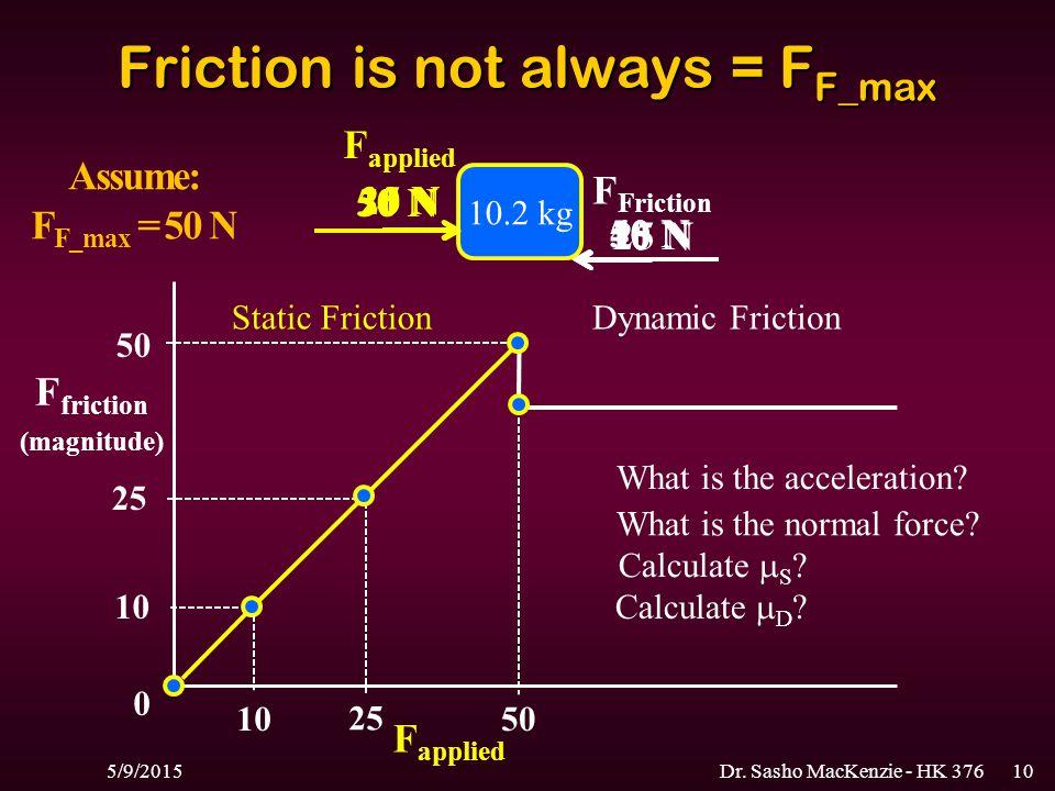 50 25 10 N 50 N 25 N 50 N 25 N10 N Friction is not always = F F_max 5/9/2015Dr. Sasho MacKenzie - HK 37610 10.2 kg F applied Dynamic Friction F Fricti