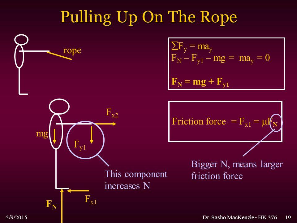 5/9/2015Dr. Sasho MacKenzie - HK 37619 Pulling Up On The Rope mg FNFN F x1 rope F x2 F y1 This component increases N  F y = ma y F N – F y1 – mg = ma