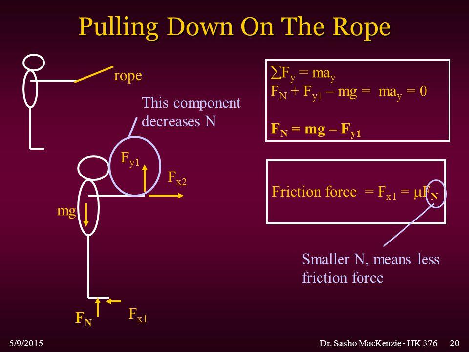5/9/2015Dr. Sasho MacKenzie - HK 37620 Pulling Down On The Rope mg FNFN F x1 rope F x2 F y1 This component decreases N  F y = ma y F N + F y1 – mg =