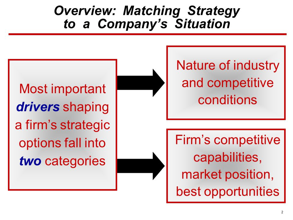 3 Emerging Industry - Characteristics  Formative stage of industry  New and unproven market/No rules of competition  Proprietary technology  No consensus concerning production technologies  Low entry barriers  Strong experience curve effects  Buyers are first-time users  Buyers may delay purchase until technology matures  Building reputation is important  Possible difficulties in securing raw materials  Access to capital critical  Variety of strategies being pursued  Mergers/acquisitions