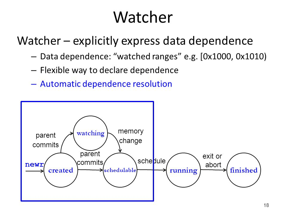 Watcher Watcher – explicitly express data dependence – Data dependence: watched ranges e.g.