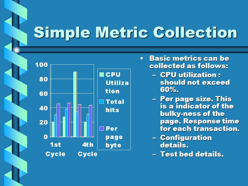 Simple Metric Collection Basic metrics can be collected as follows: –CPU utilization : should not exceed 60%.
