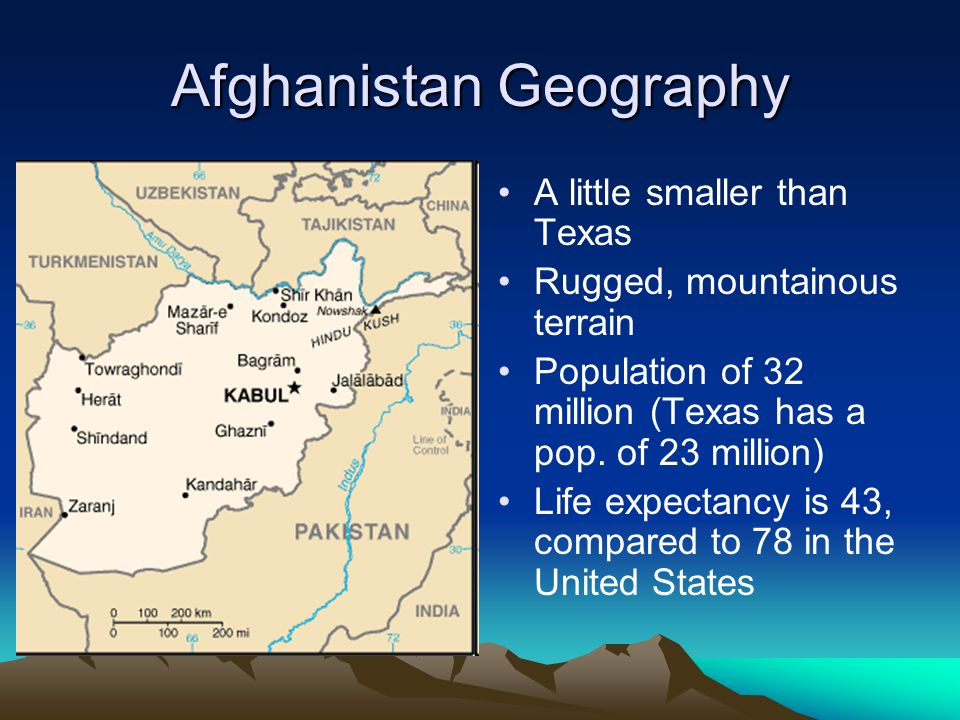 Afghanistan Geography A little smaller than Texas Rugged, mountainous terrain Population of 32 million (Texas has a pop. of 23 million) Life expectanc