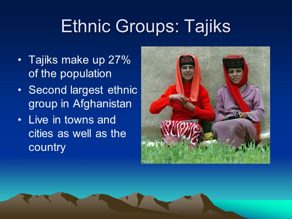 Ethnic Groups: Tajiks Tajiks make up 27% of the population Second largest ethnic group in Afghanistan Live in towns and cities as well as the country