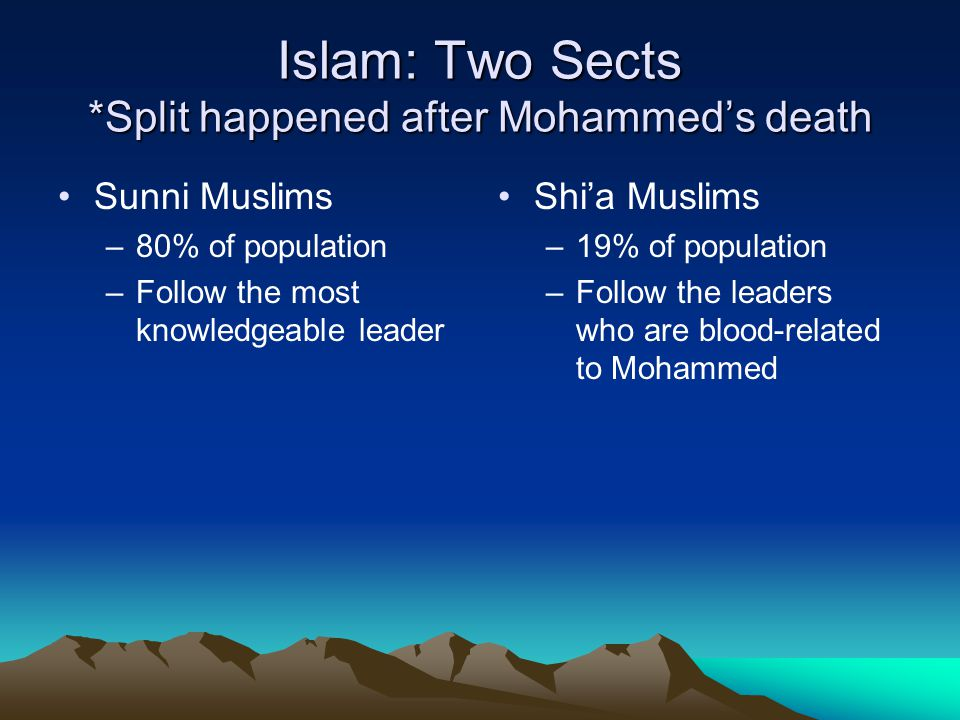 Islam: Two Sects *Split happened after Mohammed's death Sunni Muslims –80% of population –Follow the most knowledgeable leader Shi'a Muslims –19% of p