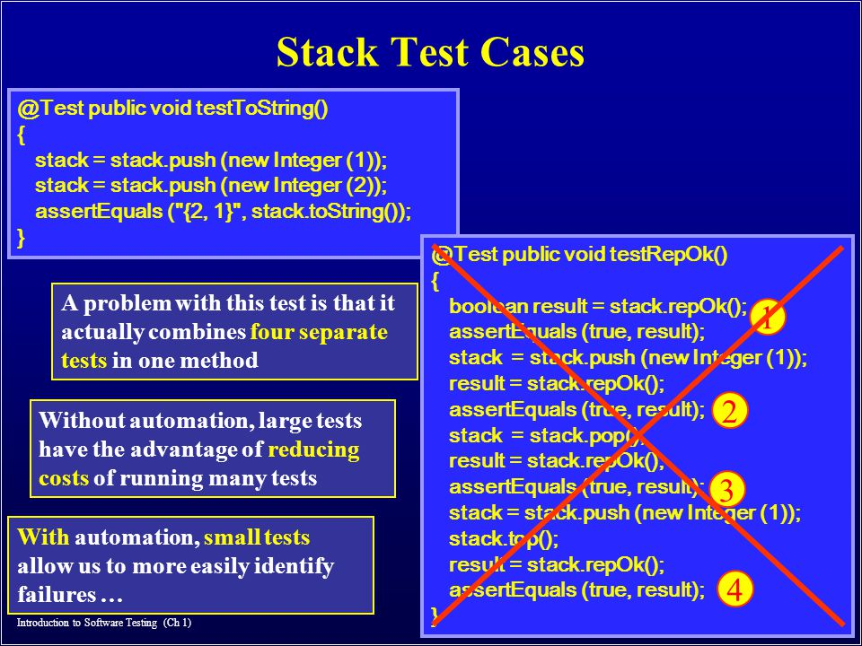 Introduction to Software Testing (Ch 1) © Ammann & Offutt 10 Stack Test Cases @Test public void testToString() { stack = stack.push (new Integer (1));