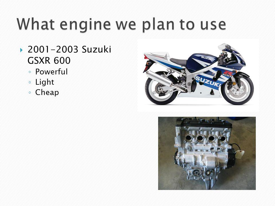  2001-2003 Suzuki GSXR 600 ◦ Powerful ◦ Light ◦ Cheap