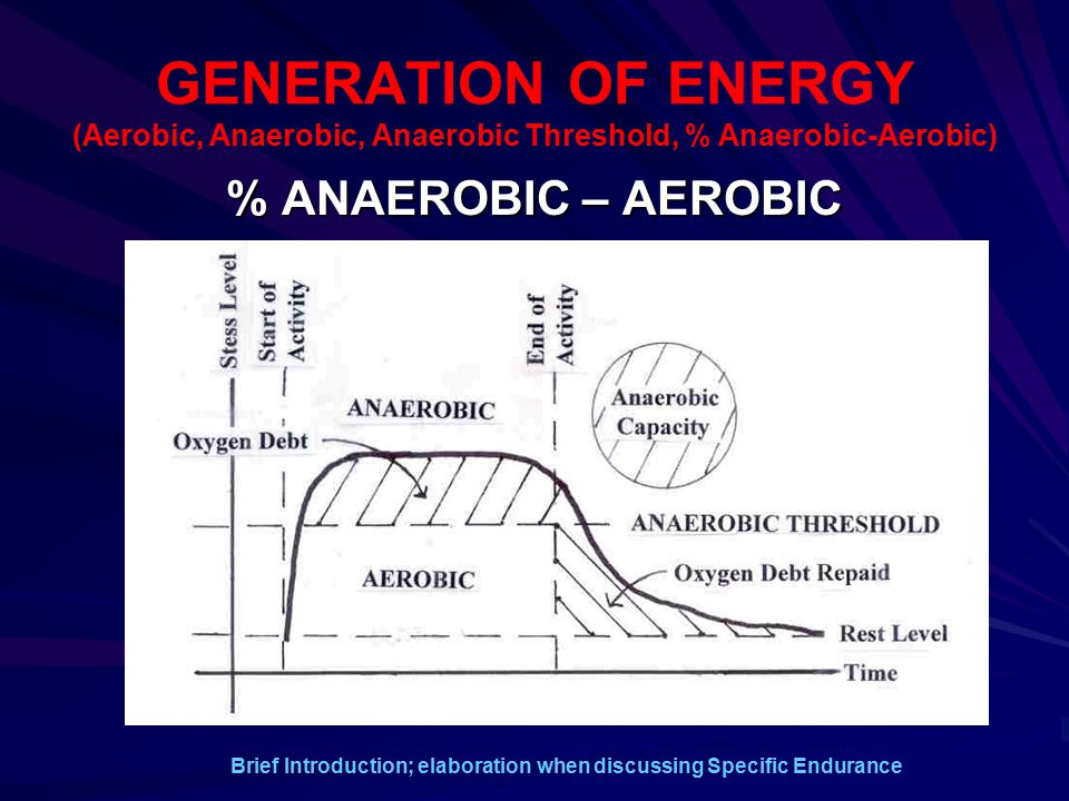 GENERATION OF ENERGY (Aerobic, Anaerobic, Anaerobic Threshold, % Anaerobic-Aerobic) % ANAEROBIC – AEROBIC Brief Introduction; elaboration when discuss