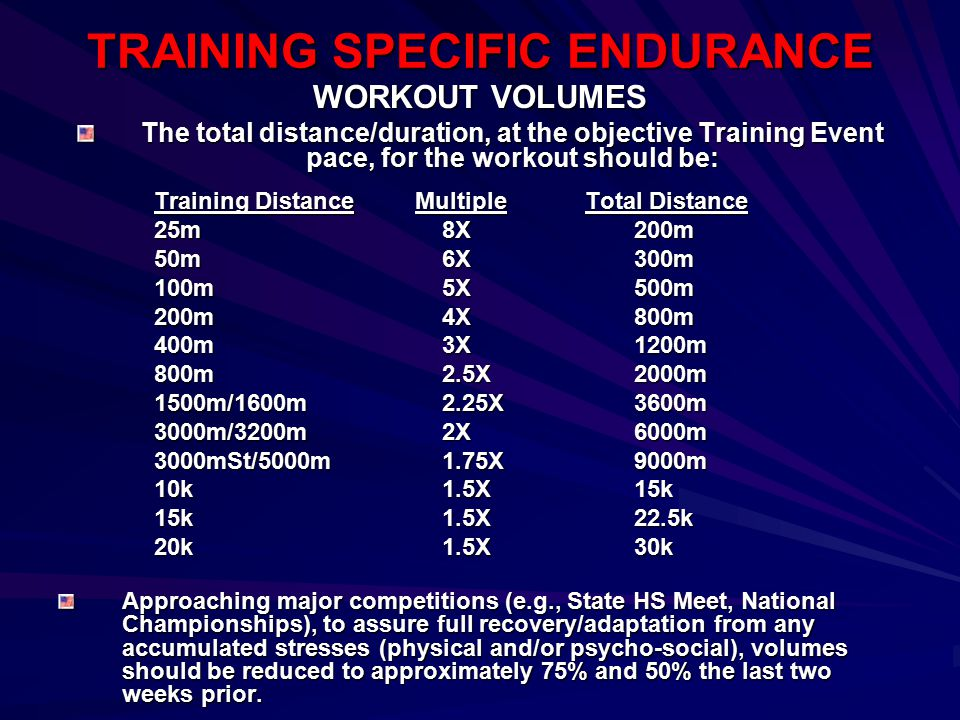 TRAINING SPECIFIC ENDURANCE WORKOUT VOLUMES The total distance/duration, at the objective Training Event pace, for the workout should be: Training Dis