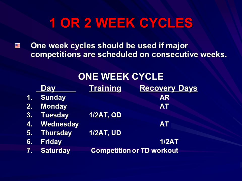 1 OR 2 WEEK CYCLES One week cycles should be used if major competitions are scheduled on consecutive weeks. ONE WEEK CYCLE Day Training Recovery Days