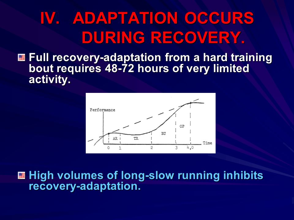 IV.ADAPTATION OCCURS DURING RECOVERY. Full recovery-adaptation from a hard training bout requires 48-72 hours of very limited activity. High volumes o