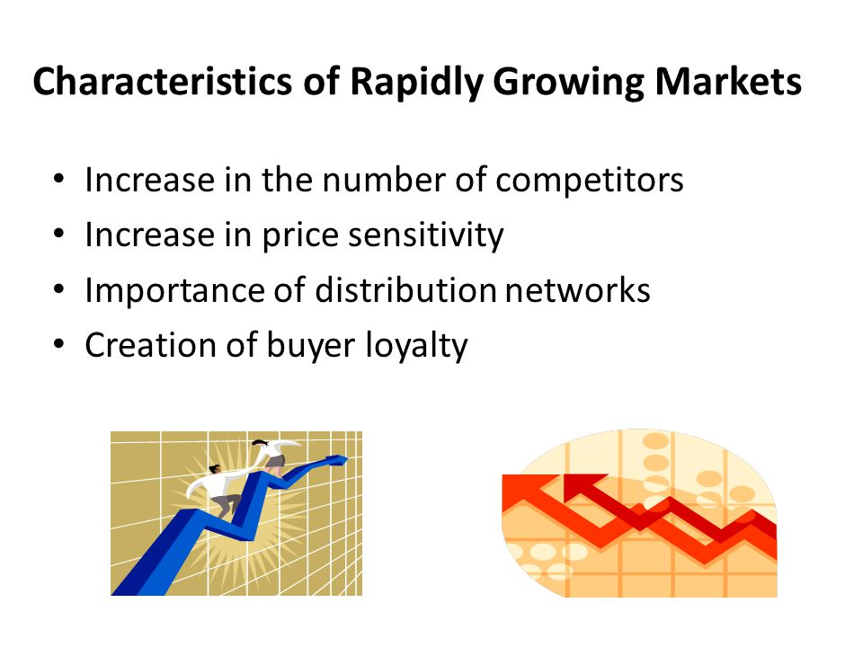 Characteristics of Rapidly Growing Markets Increase in the number of competitors Increase in price sensitivity Importance of distribution networks Cre
