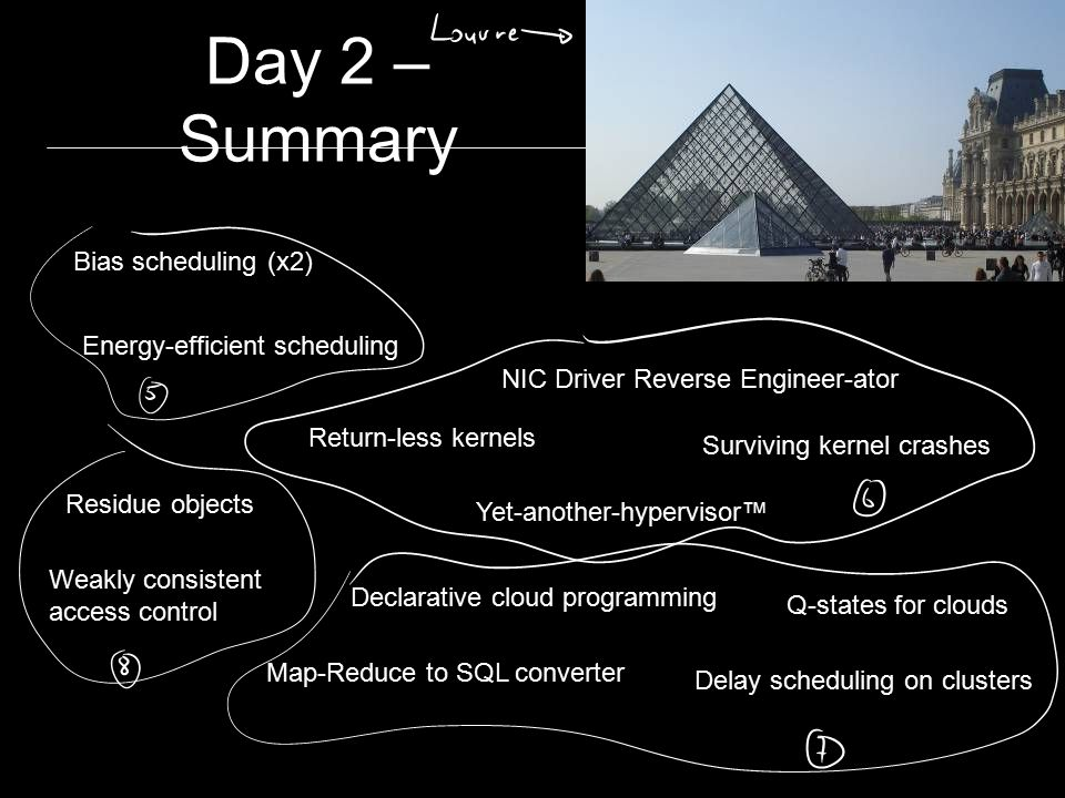 Day 2 – Summary Bias scheduling (x2) Energy-efficient scheduling Yet-another-hypervisor™ NIC Driver Reverse Engineer-ator Surviving kernel crashes Res