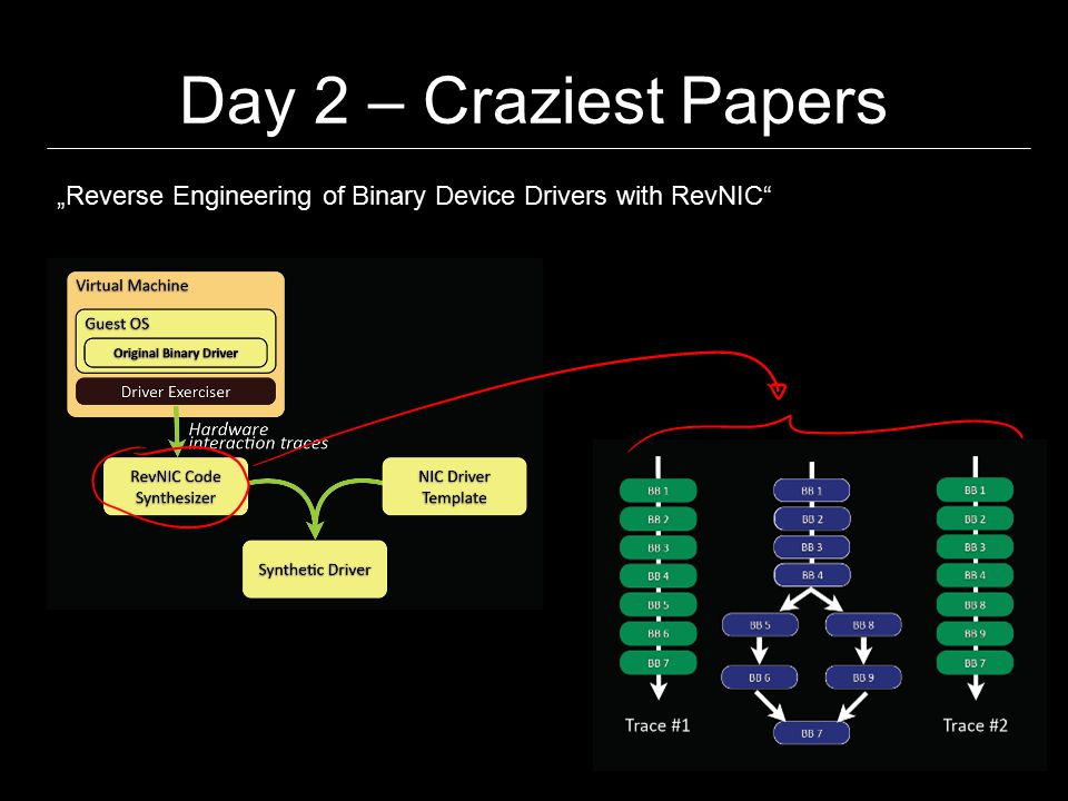 "Day 2 – Craziest Papers ""Reverse Engineering of Binary Device Drivers with RevNIC"""