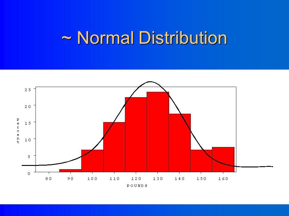 ~ Normal Distribution
