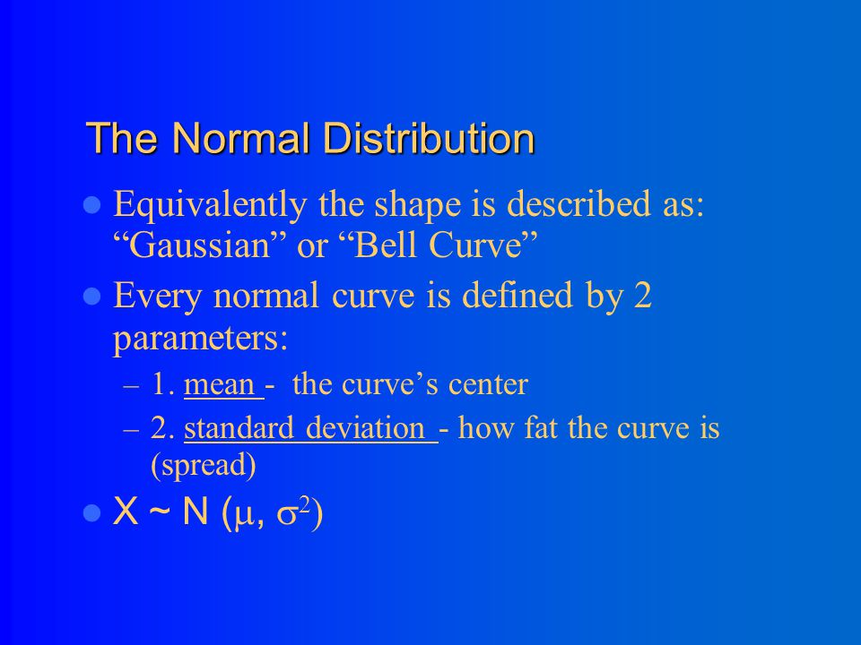 ~ Normal Distribution