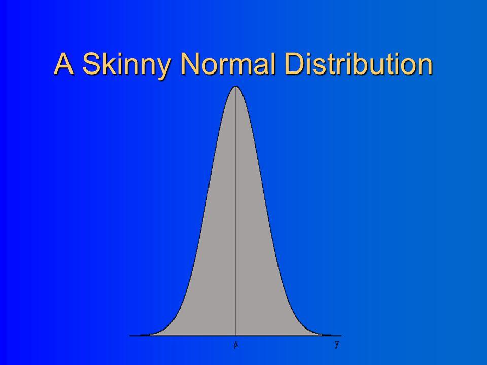 A Skinny Normal Distribution