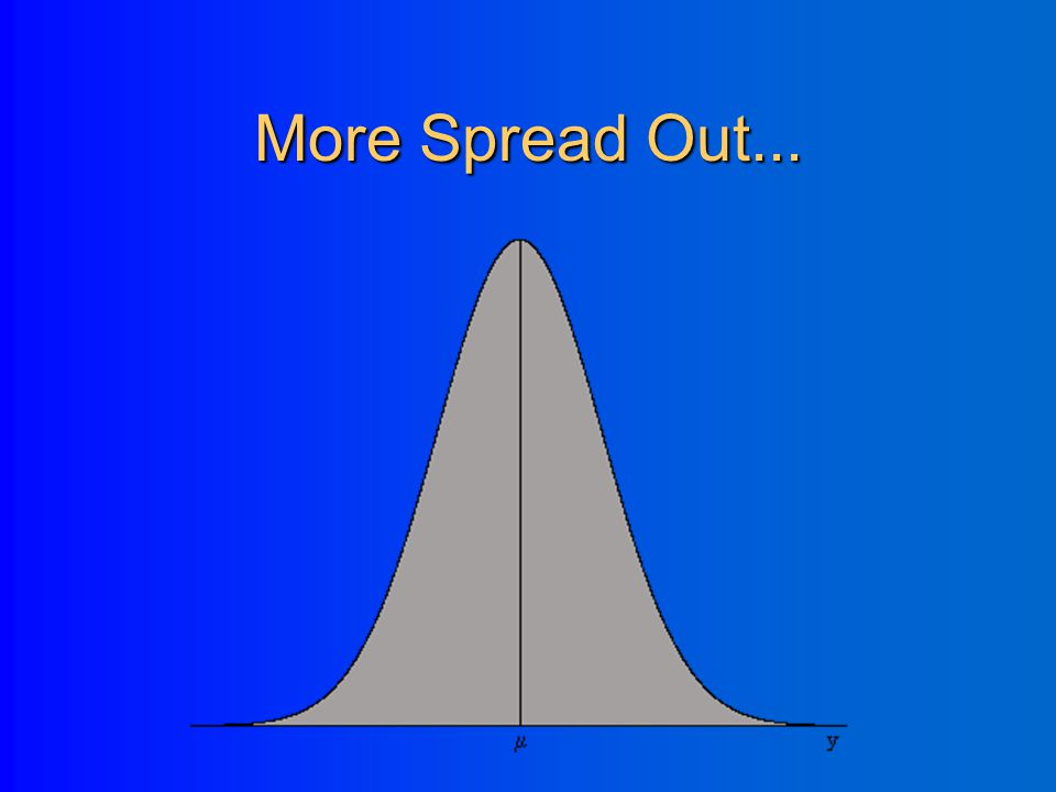 A Skinny Normal Distribution
