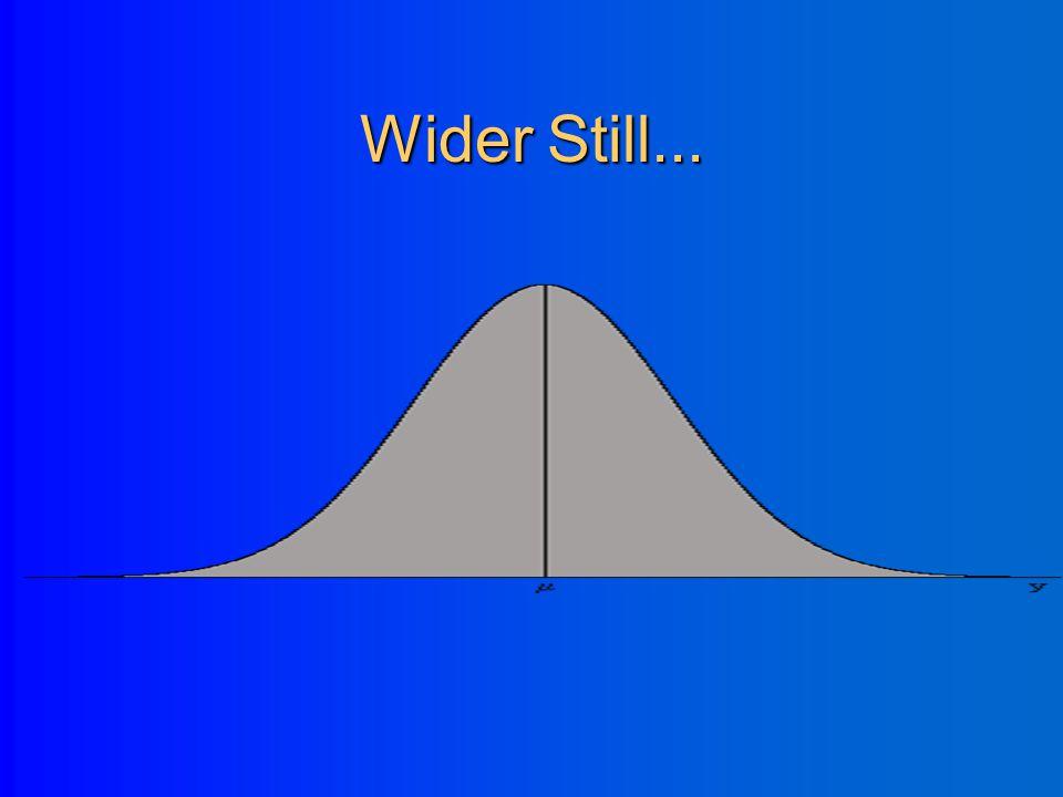 Wider Still...